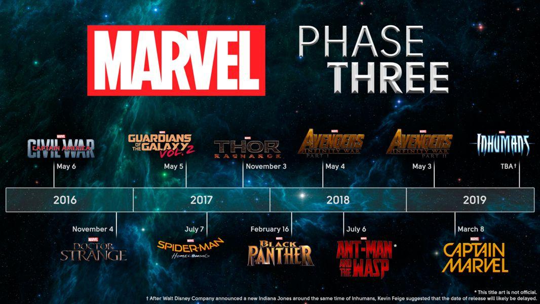 Film Dates For Marvel Cinematic Universe Martial Arts