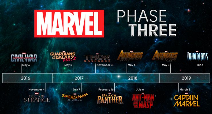 Marvel Cinematic Universe Phase 3